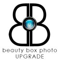Beauty Box Photo 4 Upgrade